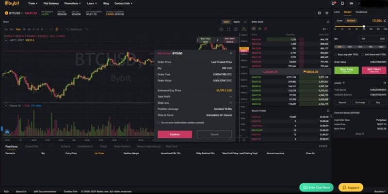 Bybit Trading